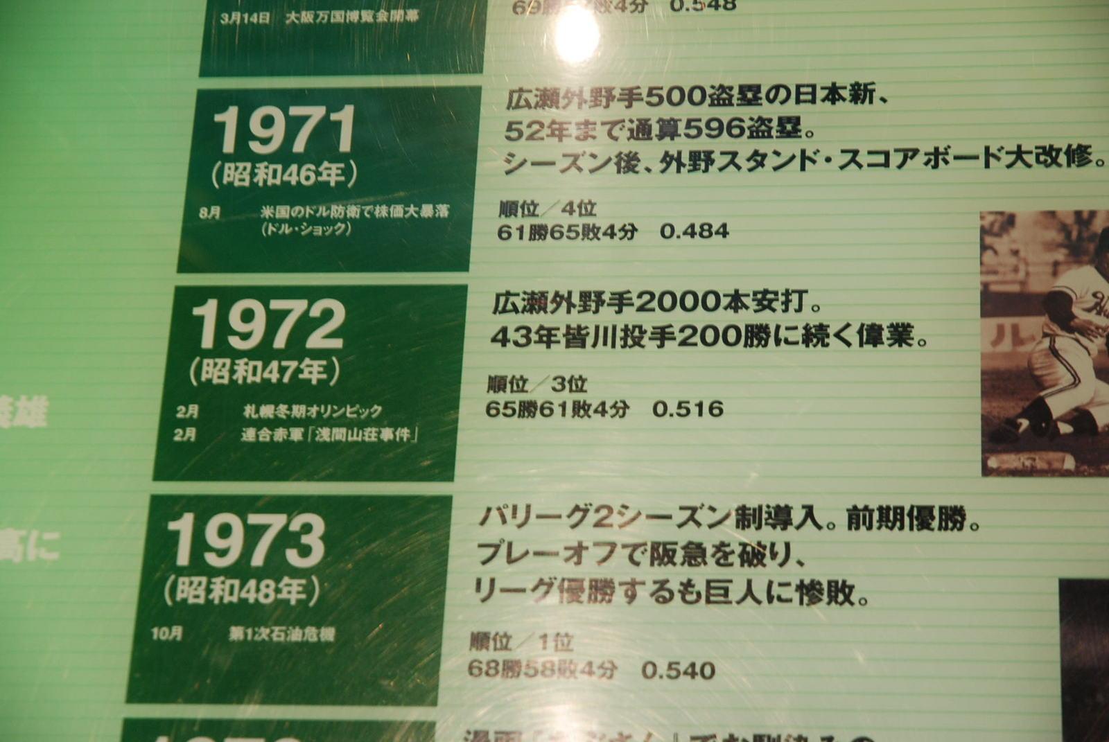 Dsc_19730228